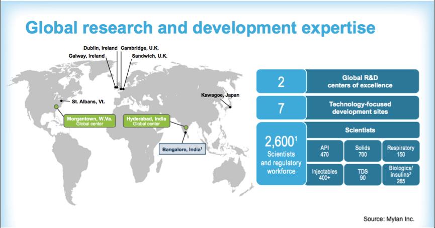 [圖二] 全球 R&D 據點