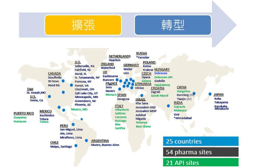 [圖五] 近年來擴張銷售據點及藥廠