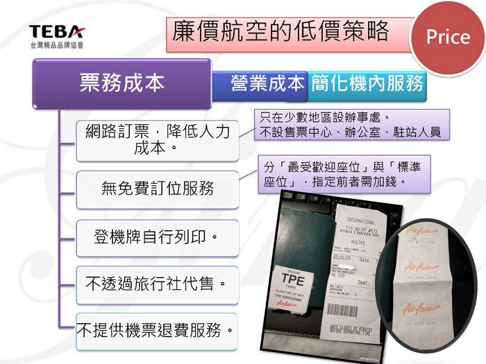 Bpaper_東西方品牌_AirAsiaBpaper_東西方品牌_AirAsia