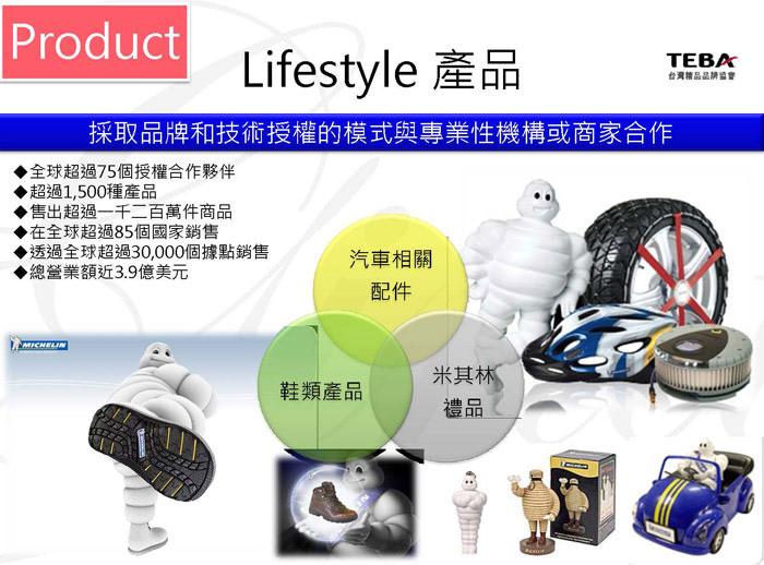 東西方品牌_Michelin米其林