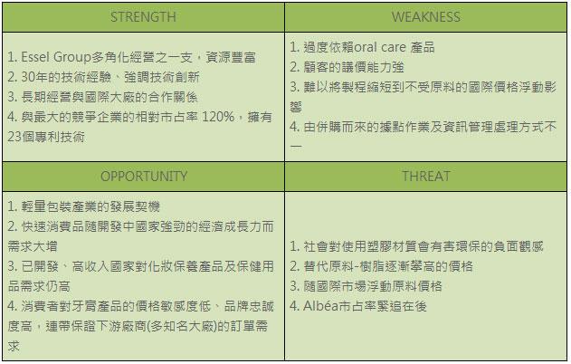 bpaper-表一 艾索爾SWOT分析表