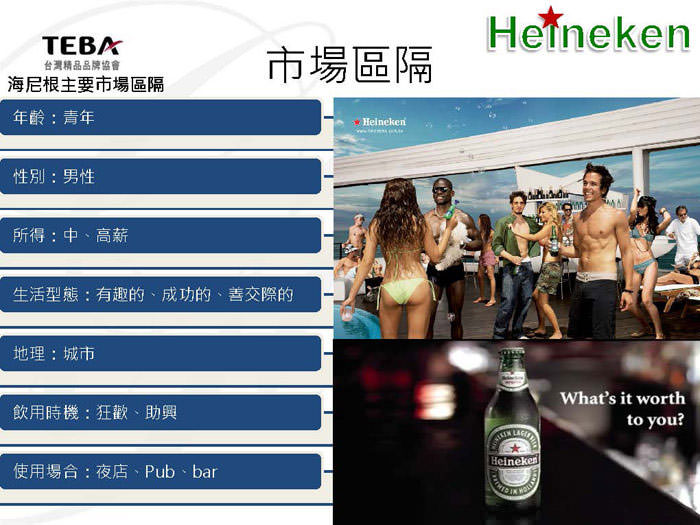Bpaper_東西方品牌系列-Heineken