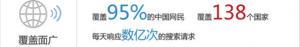 圖(七)百度在網站強調的覆蓋率優勢