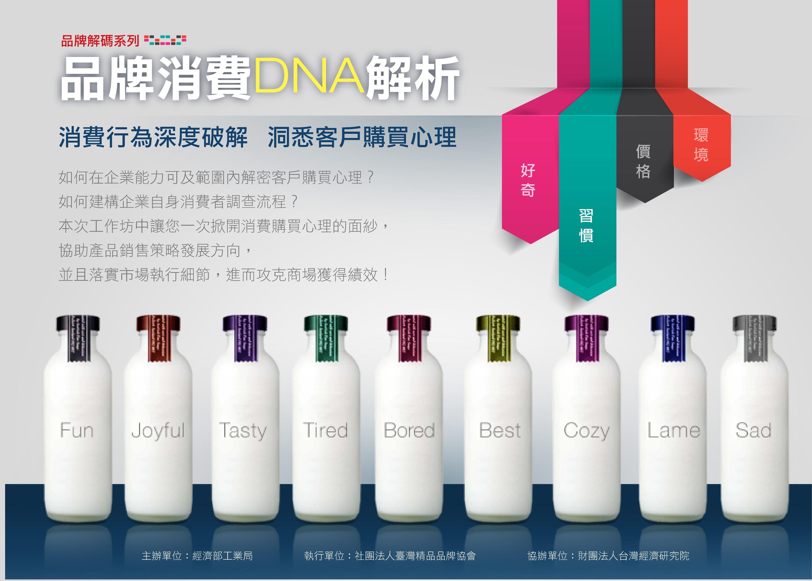 品牌消費DNA解析-01