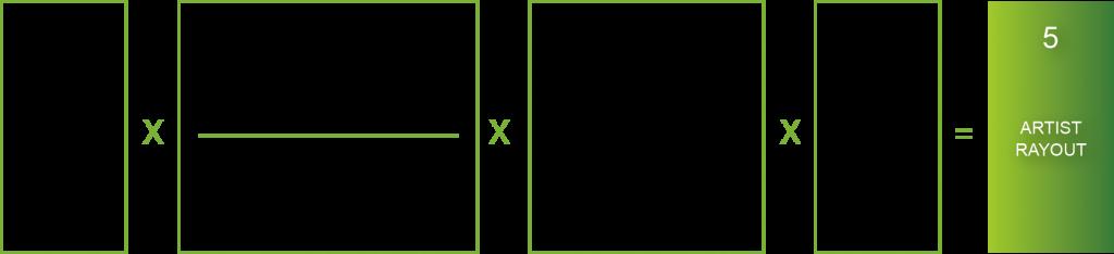 圖二_版權費計算公式