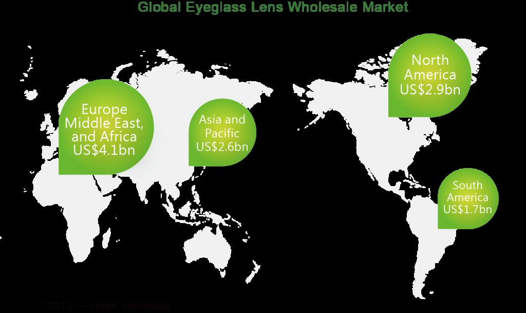圖一全球眼鏡鏡片量販市場