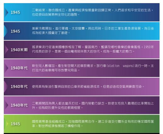 03_品牌策略心法_圖_01-1