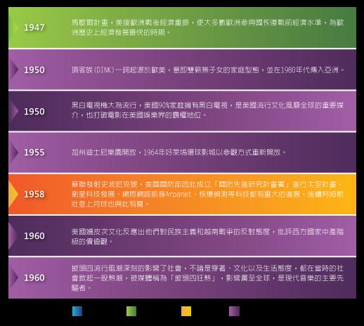 03_品牌策略心法_圖_01-2