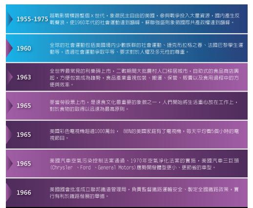 03_品牌策略心法_圖_02-1