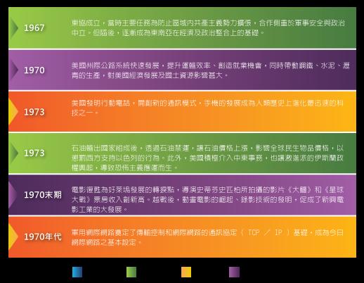 03_品牌策略心法_圖_02-2