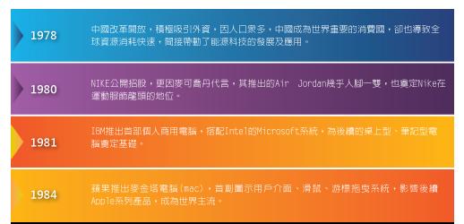 03_品牌策略心法_圖_03-1