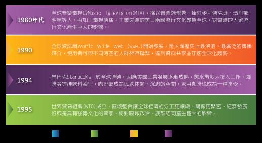 03_品牌策略心法_圖_03-2