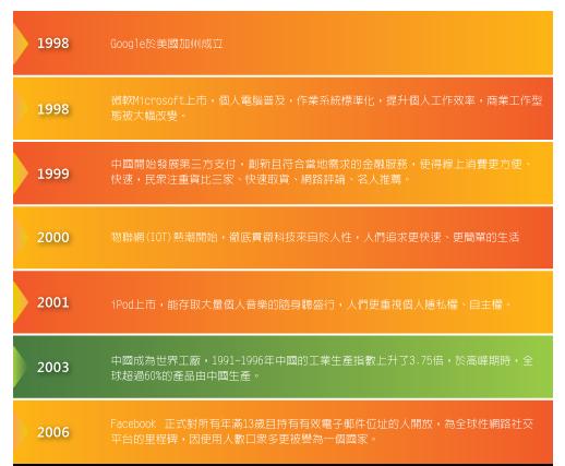 03_品牌策略心法_圖_04-1