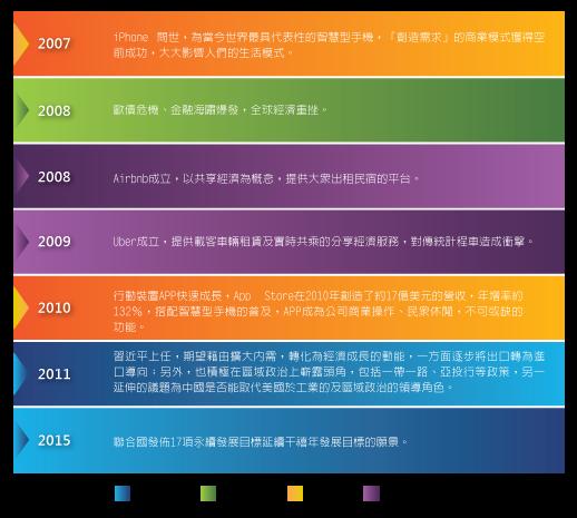 03_品牌策略心法_圖_04-2