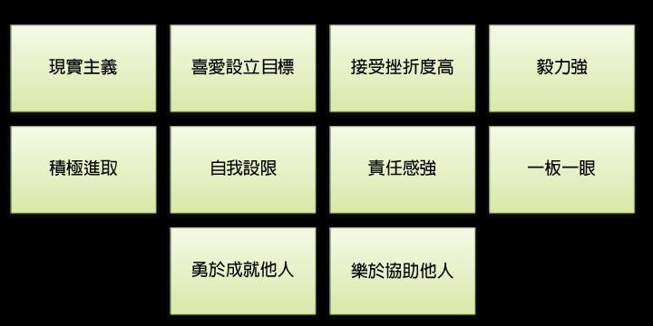 03_品牌策略心法_圖_07