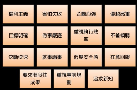 03_品牌策略心法_圖_08