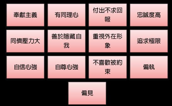 03_品牌策略心法_圖_10