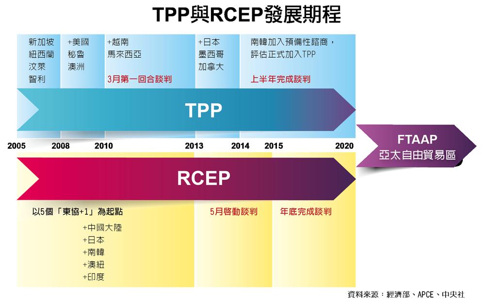03_品牌策略心法_圖表-05