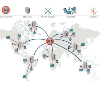 04_網路直播產業分析_圖表05